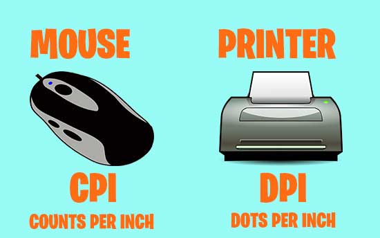 difference between cpi and dpi